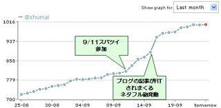followergraph.jpg
