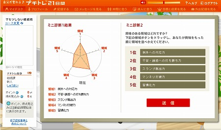 s-petitr21_shindan.jpg